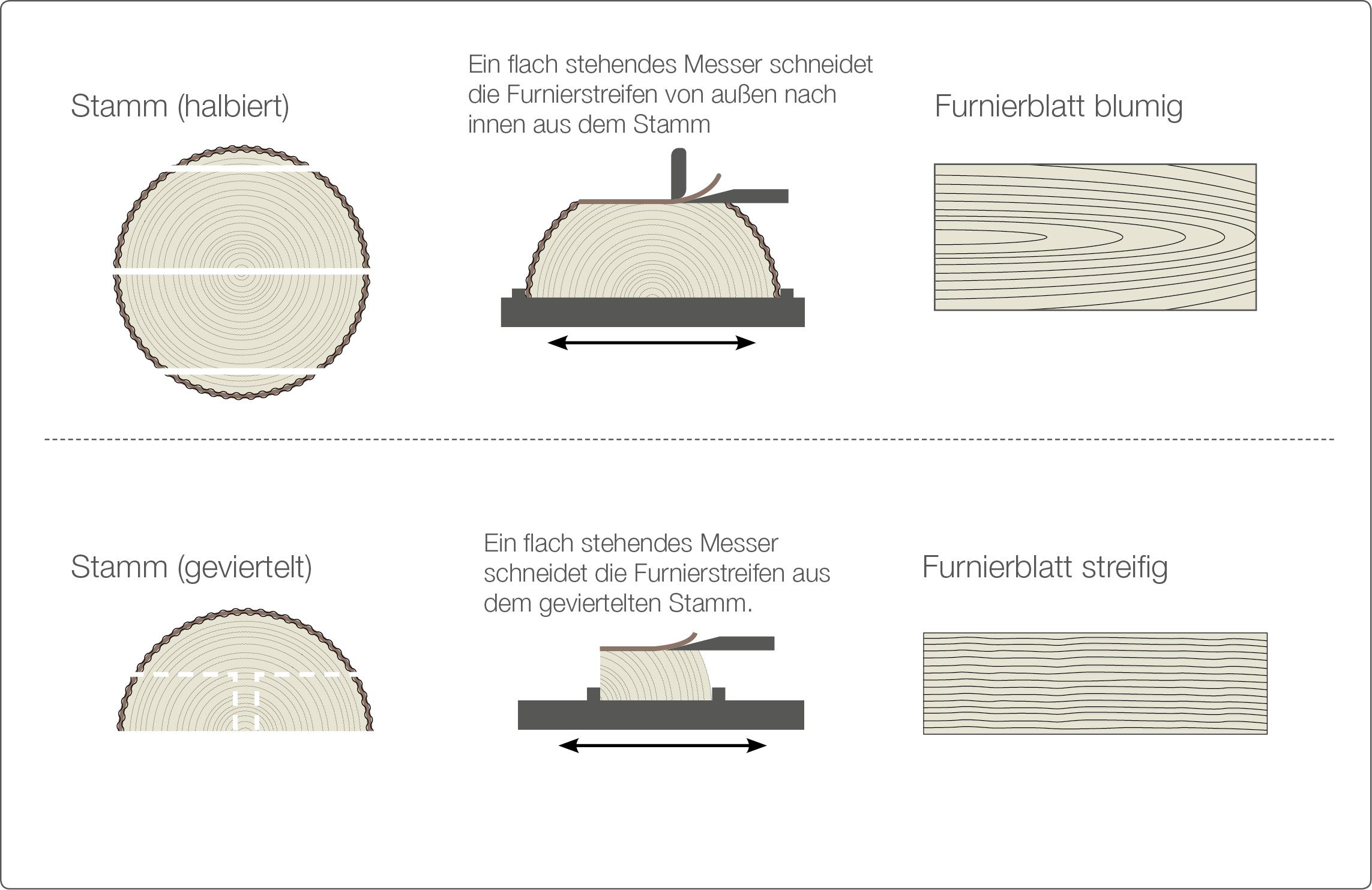 hgm ahorn grauthoff t rengruppe. Black Bedroom Furniture Sets. Home Design Ideas