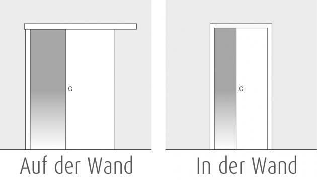 Bekannt Schiebetüren - Allgemein - GRAUTHOFF Türengruppe DO12