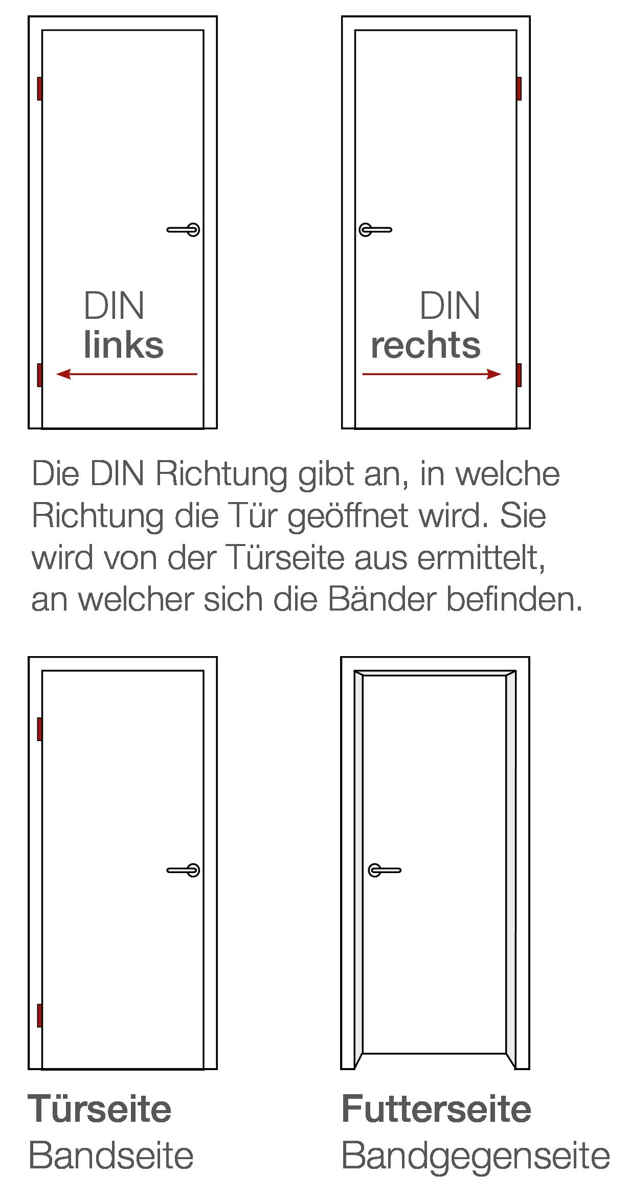 t ren abc grauthoff t rengruppe. Black Bedroom Furniture Sets. Home Design Ideas